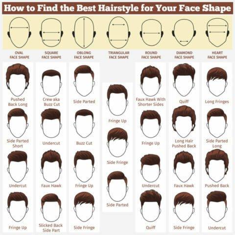 formas de la cara cortes de pelo